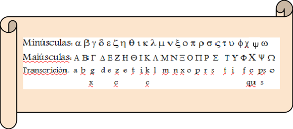 Clave caracteres gregos